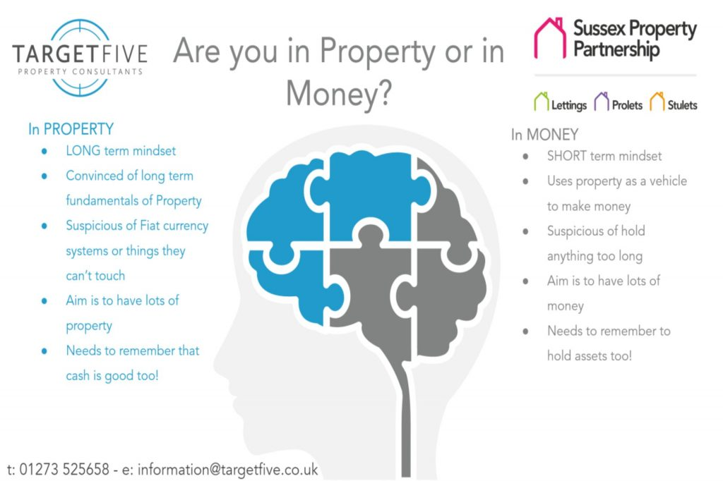 Infographic detailing property versus money with T5 Logo and mind map image